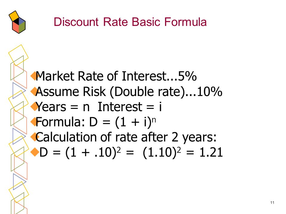 11 Discount Rate Basic Formula Market Rate of Interest...5% Assume Risk (Double rate)...10% Years = n Interest = i Formula: D = (1 + i) n Calculation