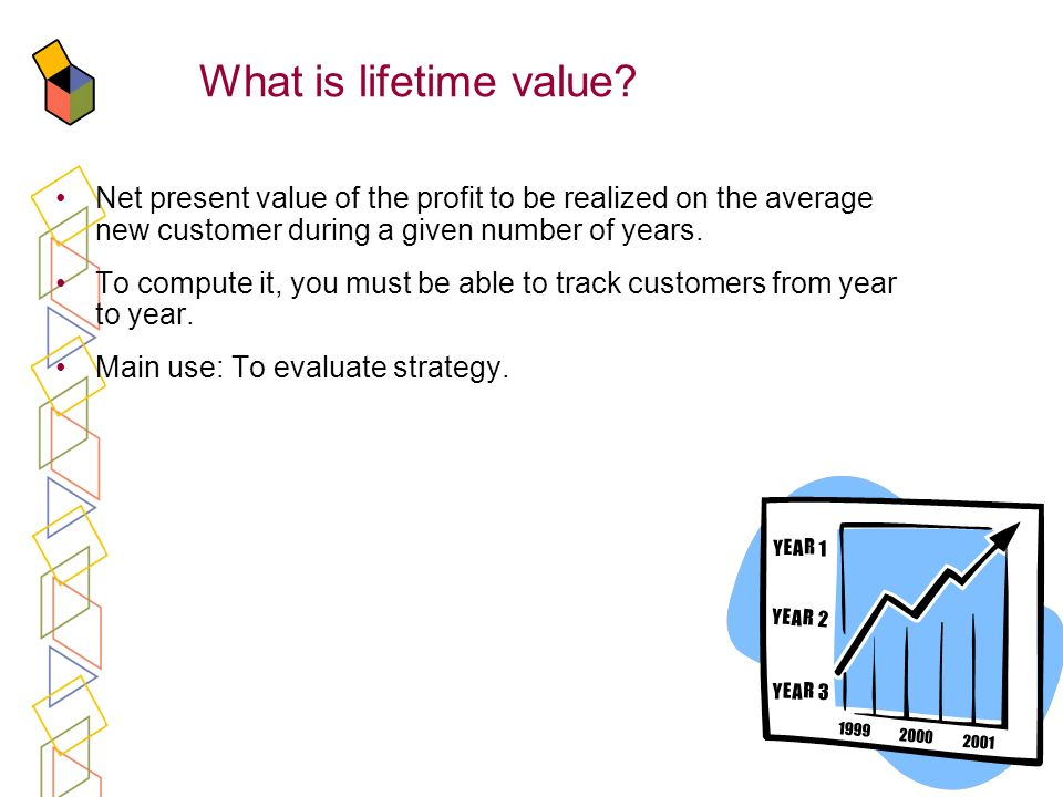What is lifetime value? Net present value of the profit to be realized on the average new customer during a given number of years. To compute it, you
