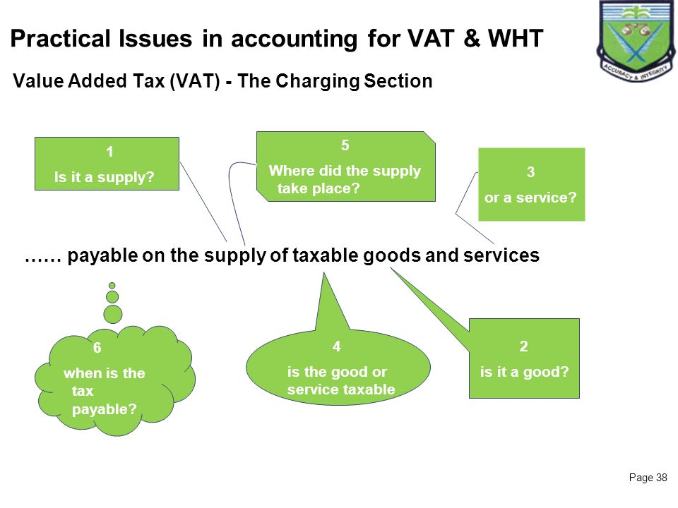 Page 38 Value Added Tax (VAT) - The Charging Section Practical Issues in accounting for VAT & WHT …… payable on the supply of taxable goods and servic