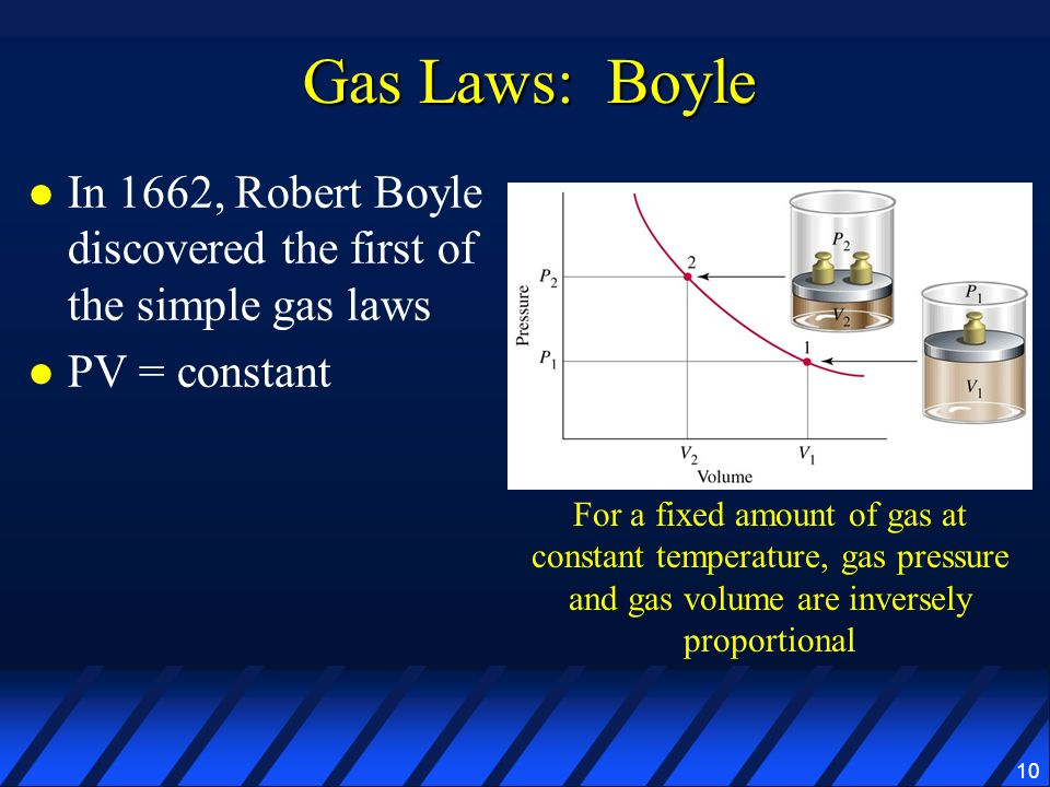 10 Gas Laws: Boyle In 1662, Robert Boyle discovered the first of the simple gas laws PV = constant For a fixed amount of gas at constant temperature,