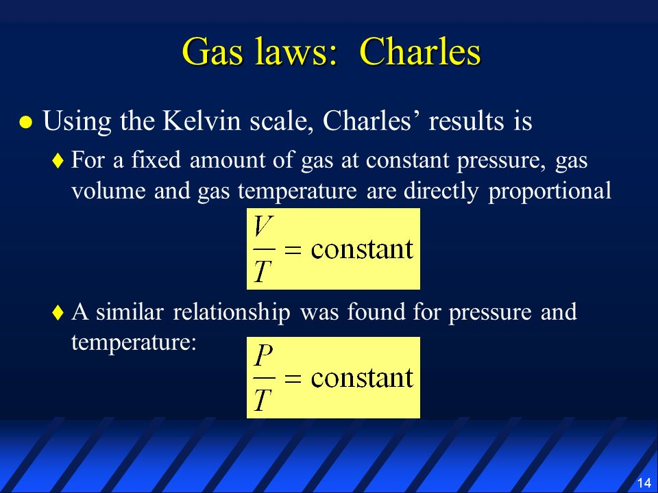14 Gas laws: Charles Using the Kelvin scale, Charles results is For a fixed amount of gas at constant pressure, gas volume and gas temperature are dir