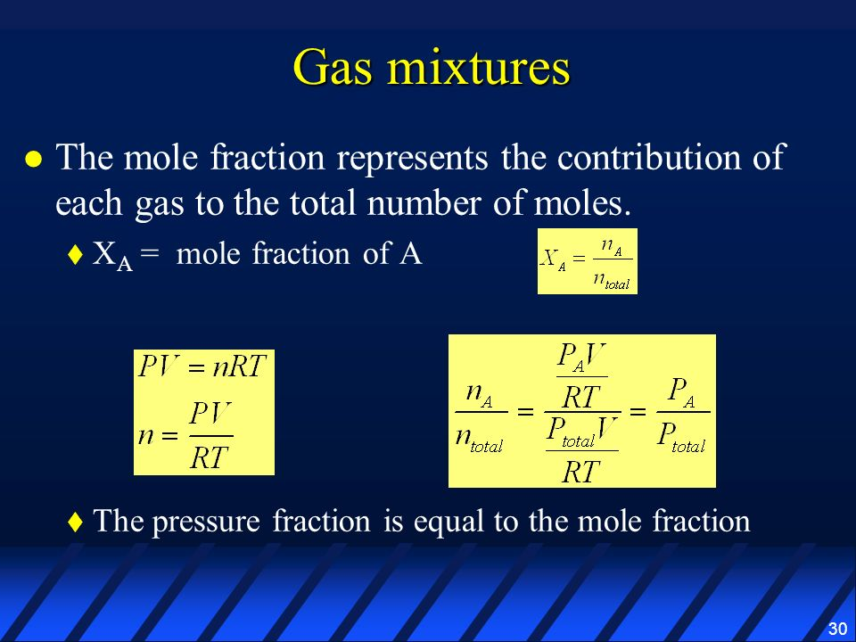 30 Gas mixtures The mole fraction represents the contribution of each gas to the total number of moles. X A = mole fraction of A The pressure fraction