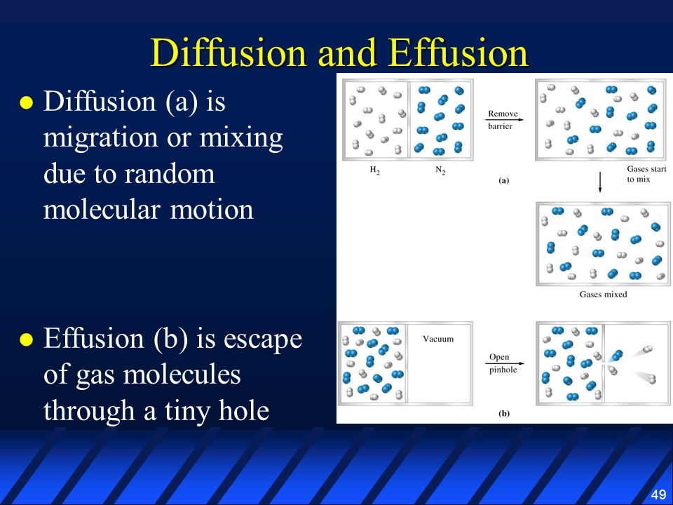 49 Diffusion and Effusion Diffusion (a) is migration or mixing due to random molecular motion Effusion (b) is escape of gas molecules through a tiny h
