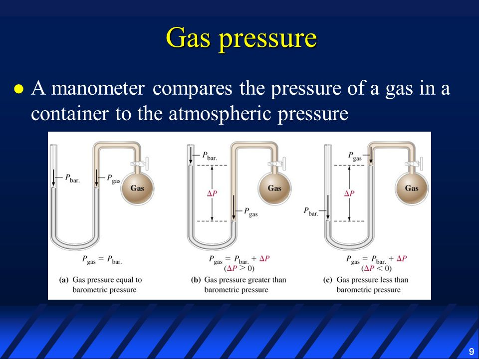 9 Gas pressure A manometer compares the pressure of a gas in a container to the atmospheric pressure