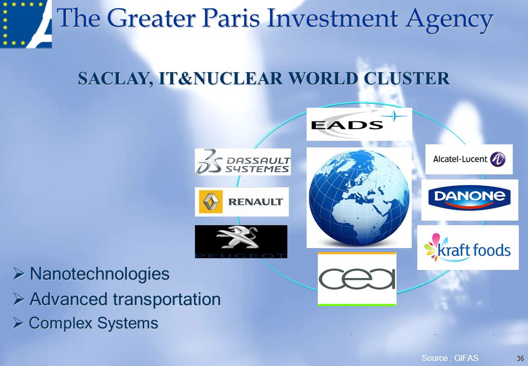 The Greater Paris Investment Agency 36 Source : GIFAS SACLAY, IT&NUCLEAR WORLD CLUSTER Nanotechnologies Nanotechnologies Advanced transportation Advan