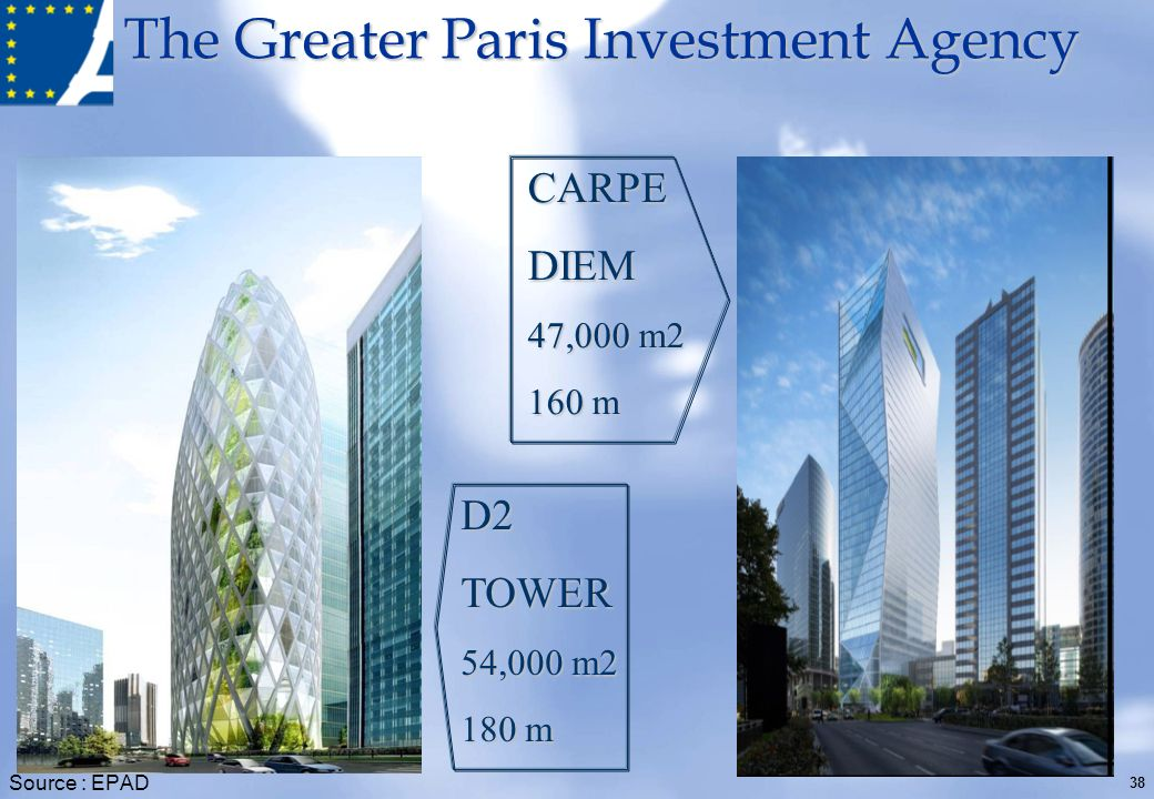 The Greater Paris Investment Agency 38 CARPEDIEM 47,000 m2 160 m D2TOWER 54,000 m2 180 m Source : EPAD