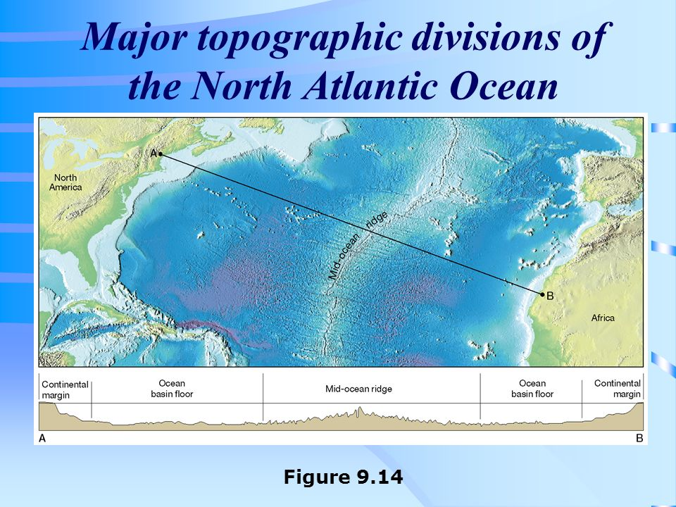 Major topographic divisions of the North Atlantic Ocean Figure 9.14