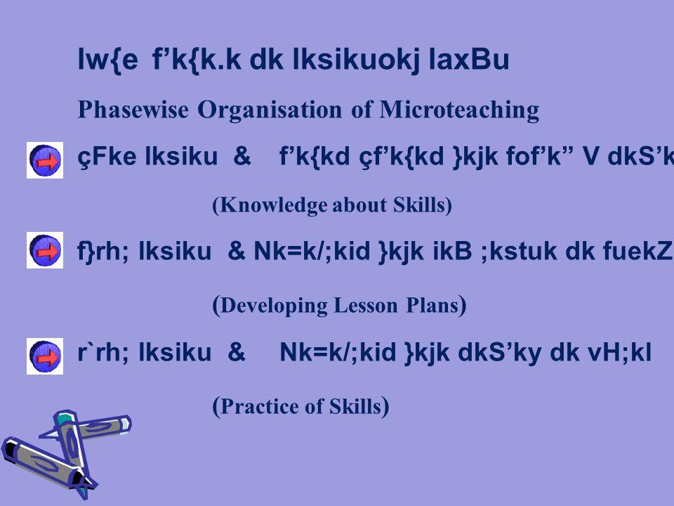 lw{e fk{k.k dk lksikuokj laxBu Phasewise Organisation of Microteaching çFke lksiku & fk{kd çfk{kd }kjk fofk V dkSky lEcU/kh Kku (Knowledge about Skill