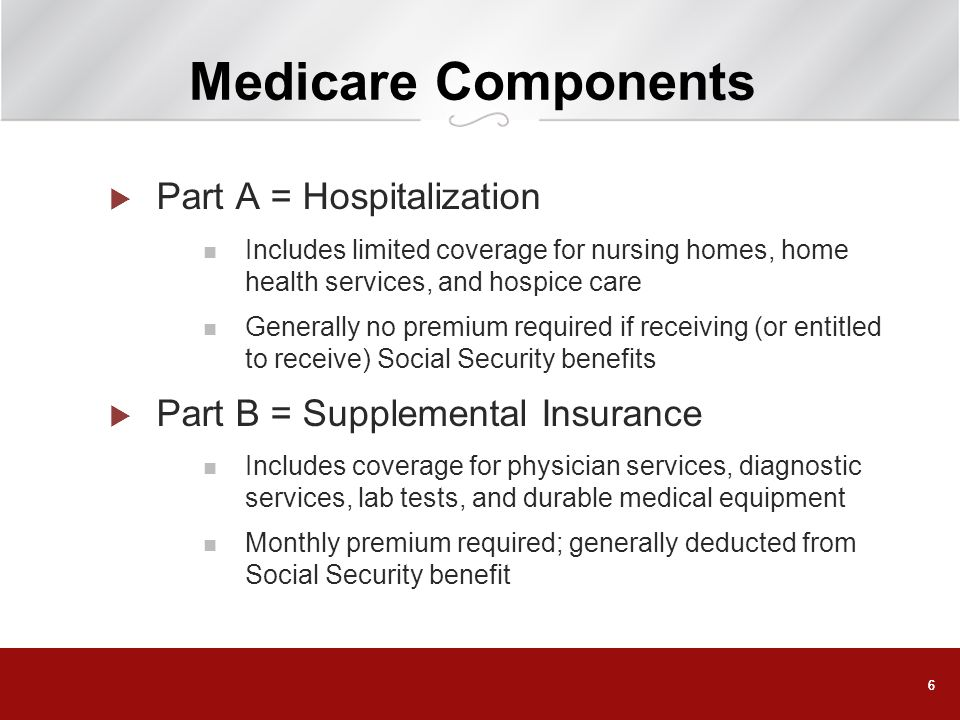 66 Medicare Components Part A = Hospitalization Includes limited coverage for nursing homes, home health services, and hospice care Generally no premi