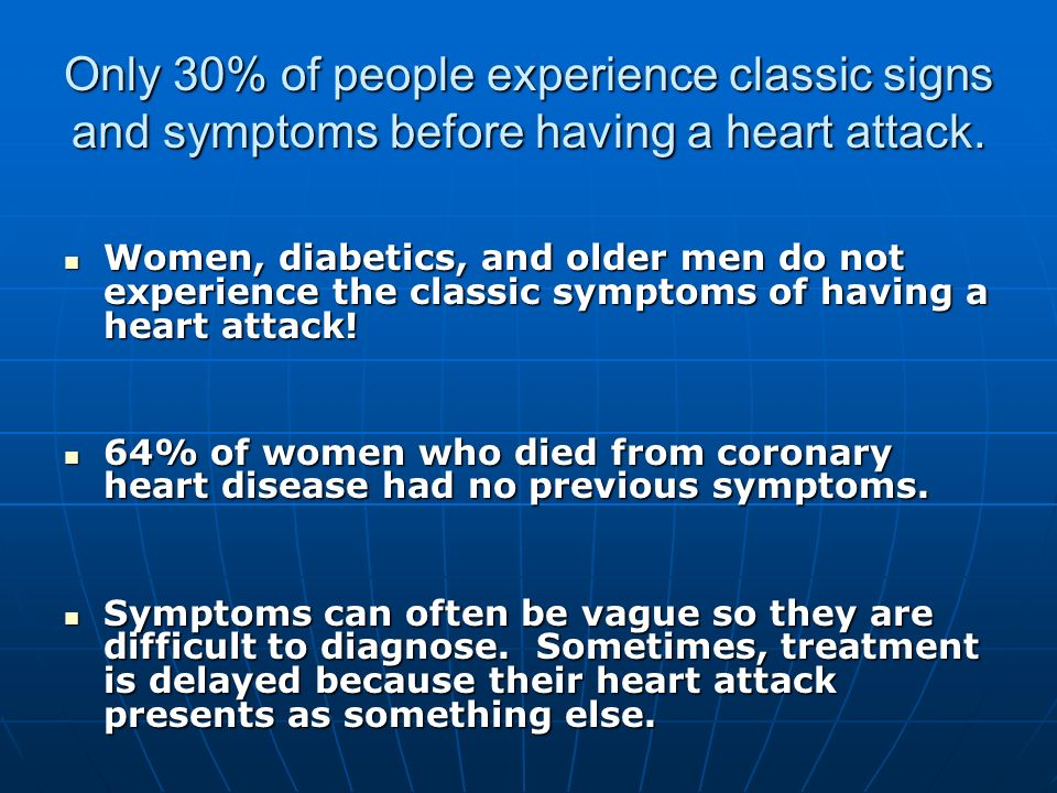 Only 30% of people experience classic signs and symptoms before having a heart attack. Women, diabetics, and older men do not experience the classic s