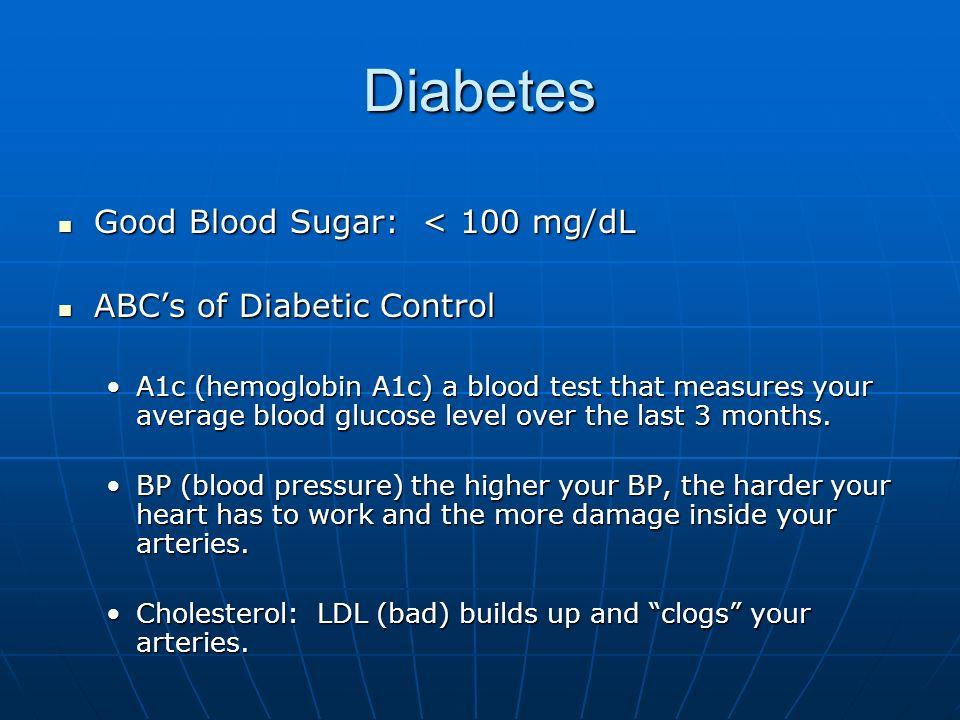 Diabetes Good Blood Sugar: < 100 mg/dL Good Blood Sugar: < 100 mg/dL ABCs of Diabetic Control ABCs of Diabetic Control A1c (hemoglobin A1c) a blood te