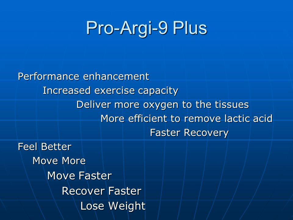 Pro-Argi-9 Plus Performance enhancement Increased exercise capacity Increased exercise capacity Deliver more oxygen to the tissues Deliver more oxygen