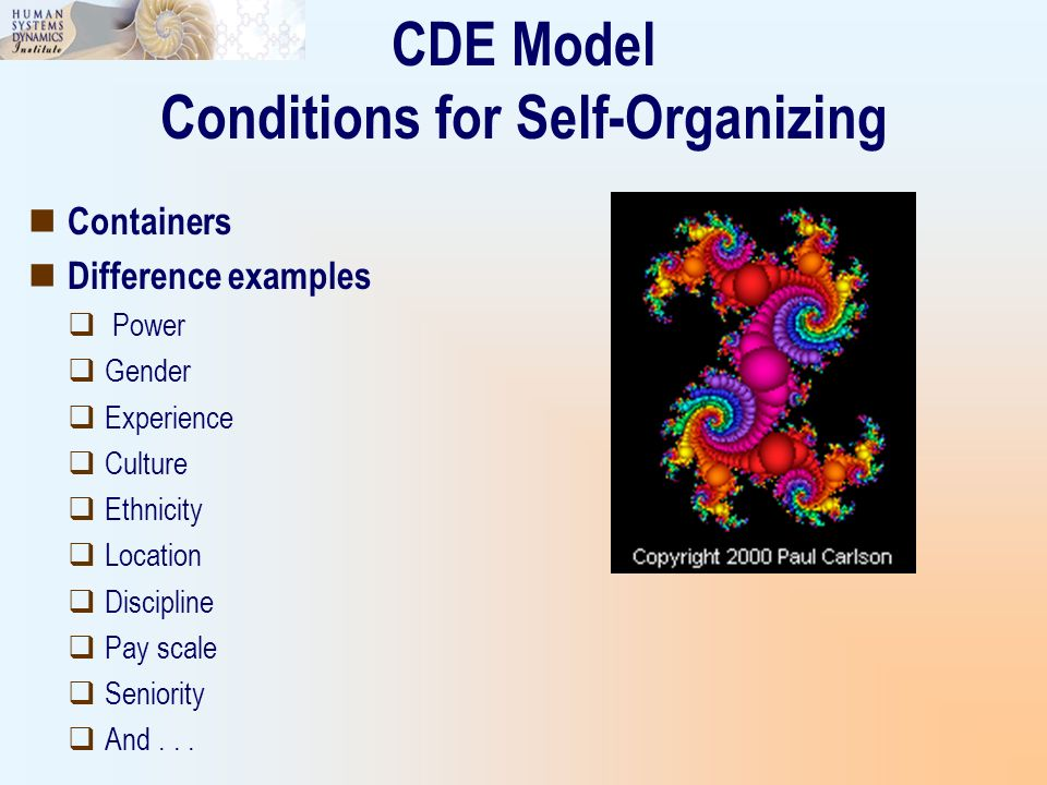 Containers Difference examples Power Gender Experience Culture Ethnicity Location Discipline Pay scale Seniority And... CDE Model Conditions for Self-