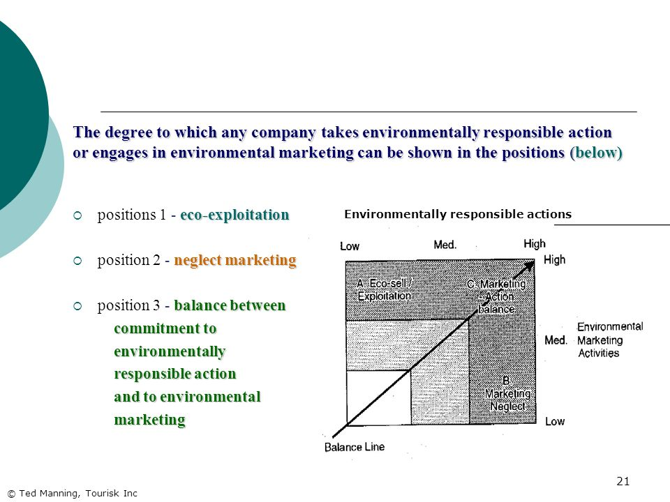 21 The degree to which any company takes environmentally responsible action or engages in environmental marketing can be shown in the positions (below) eco-exploitation positions 1 - eco-exploitation neglect marketing position 2 - neglect marketing balance between position 3 - balance between commitment to commitment to environmentally environmentally responsible action responsible action and to environmental and to environmental marketing marketing © Ted Manning, Tourisk Inc Environmentally responsible actions