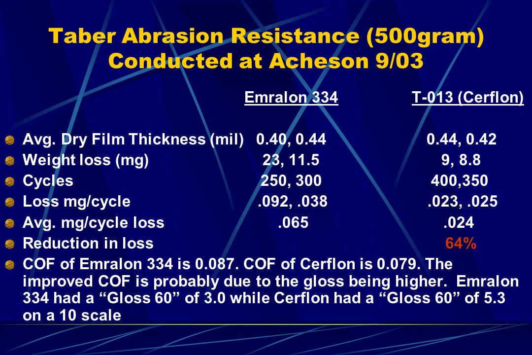 Taber Abrasion Resistance (500gram) Conducted at Acheson 9/03 Emralon 334 T-013 (Cerflon) Avg. Dry Film Thickness (mil) 0.40, 0.44 0.44, 0.42 Weight l