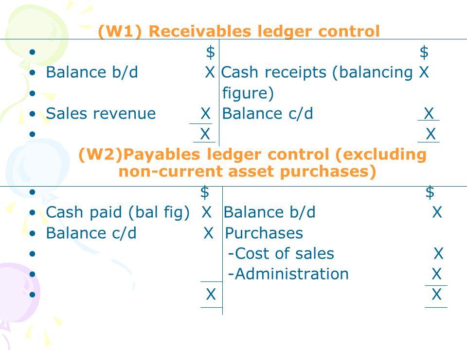 (W1) Receivables ledger control $ $ Balance b/d X Cash receipts (balancing X figure) Sales revenue X Balance c/d X X X (W2)Payables ledger control (ex
