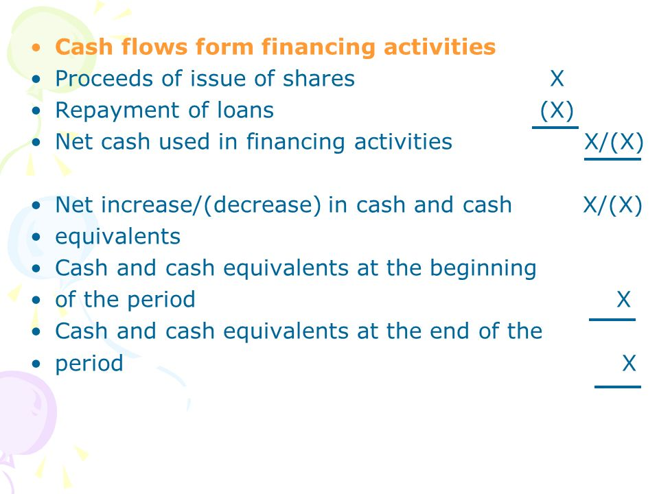 Cash flows form financing activities Proceeds of issue of shares X Repayment of loans (X) Net cash used in financing activities X/(X) Net increase/(de