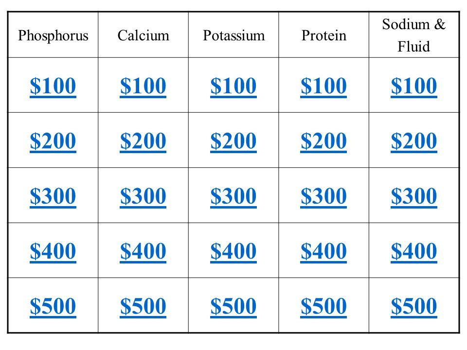 PhosphorusCalciumPotassiumProtein Sodium & Fluid $100 $200 $300 $400 $500