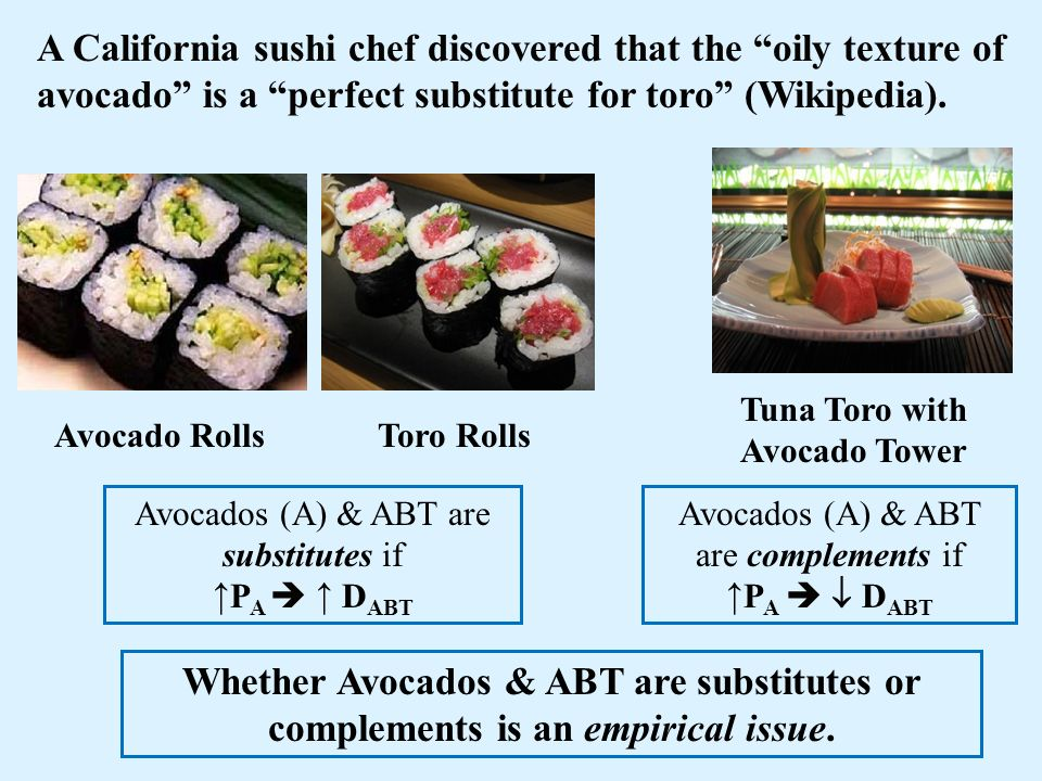 A California sushi chef discovered that the oily texture of avocado is a perfect substitute for toro (Wikipedia). Avocados (A) & ABT are complements i