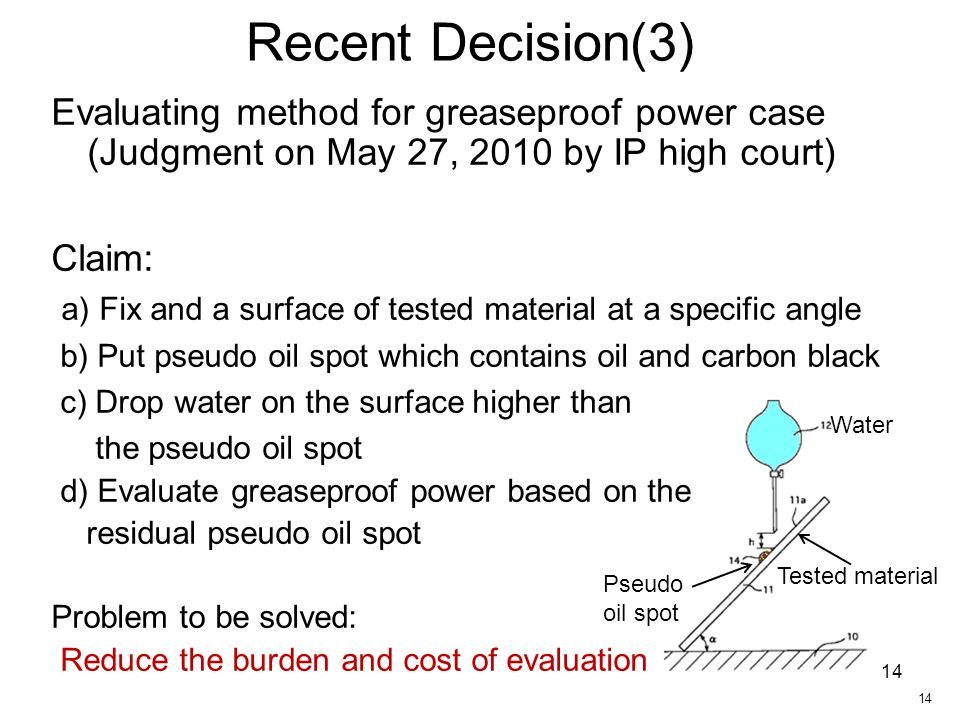 14 Recent Decision(3) Evaluating method for greaseproof power case (Judgment on May 27, 2010 by IP high court) Claim: a) Fix and a surface of tested material at a specific angle b) Put pseudo oil spot which contains oil and carbon black c) Drop water on the surface higher than the pseudo oil spot d) Evaluate greaseproof power based on the residual pseudo oil spot Problem to be solved: Reduce the burden and cost of evaluation Tested material Water Pseudo oil spot 14