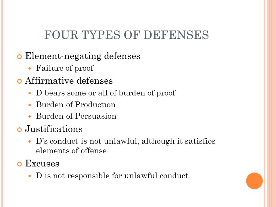 FOUR TYPES OF DEFENSES Element-negating defenses Failure of proof Affirmative defenses D bears some or all of burden of proof Burden of Production Bur