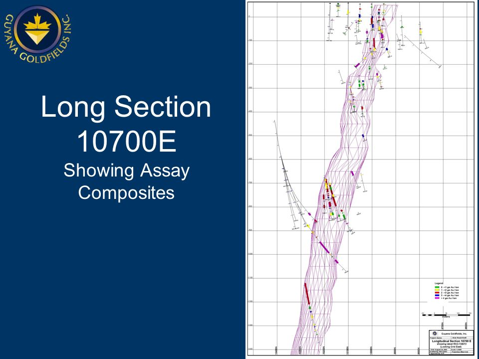 Long Section 10700E Showing Assay Composites