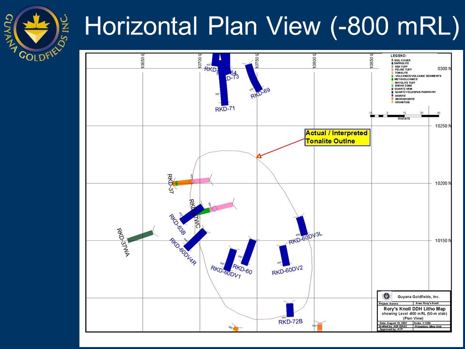 Horizontal Plan View (-800 mRL)