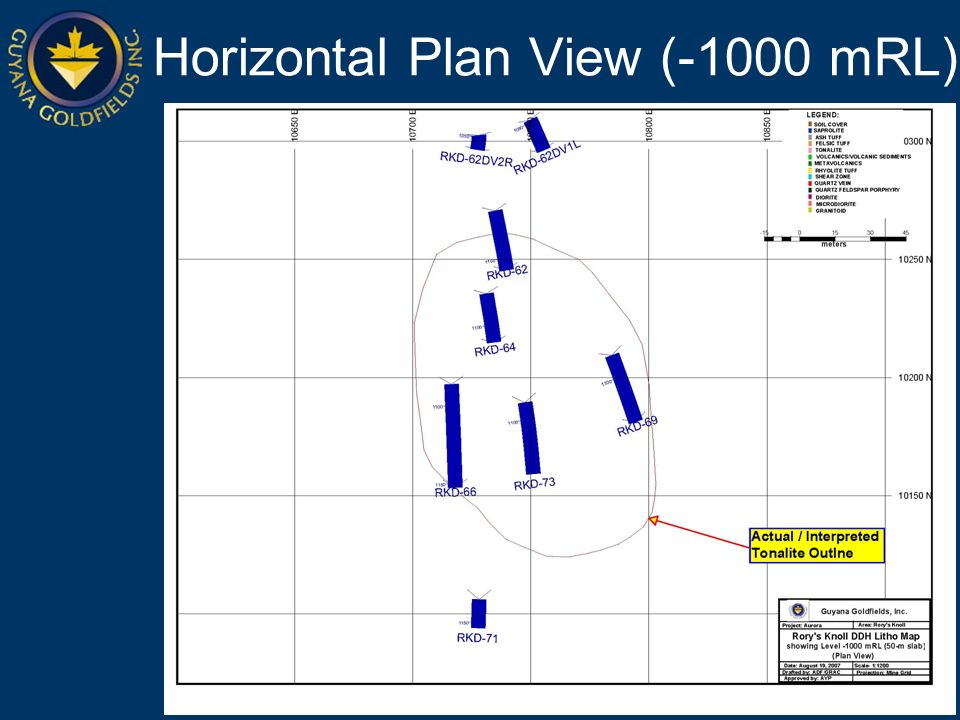Horizontal Plan View (-1000 mRL)