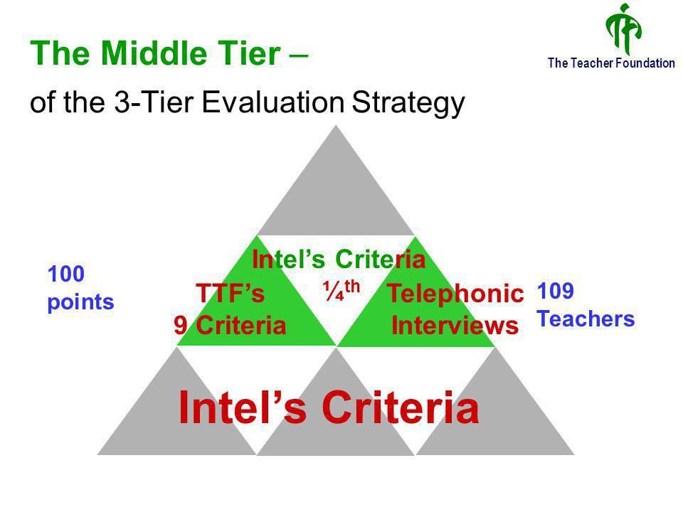 The Teacher Foundation The Middle Tier TTFs 9 Teacher Evaluation Criteria (45 points ) Criteria 1.