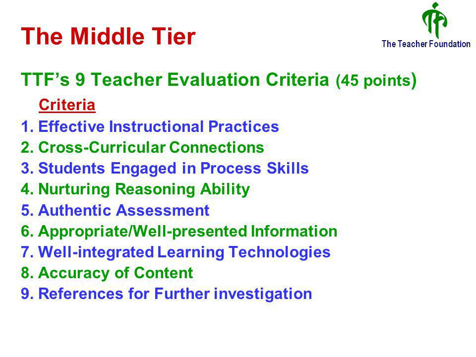 The Teacher Foundation The Middle Tier TTFs 9 Teacher Evaluation Criteria (45 points ) Criteria 1.