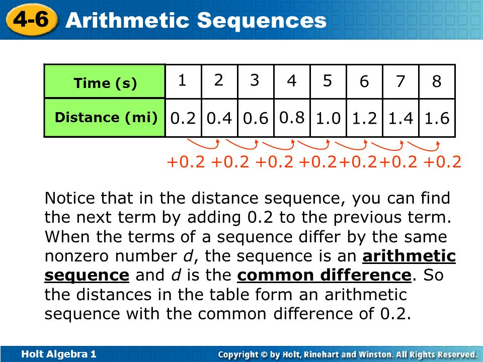 Holt Algebra 1 4-6 Arithmetic Sequences The variable a is often used to represent terms in a sequence.