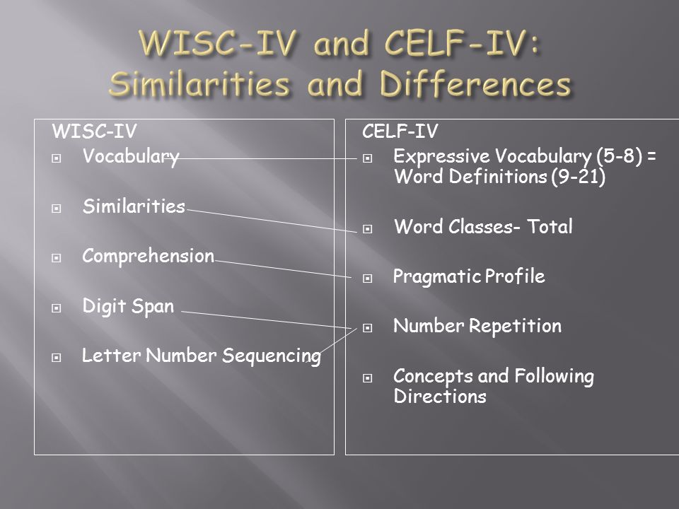 WISC-IV Vocabulary Similarities Comprehension Digit Span Letter Number Sequencing CELF-IV Expressive Vocabulary (5-8) = Word Definitions (9-21) Word C
