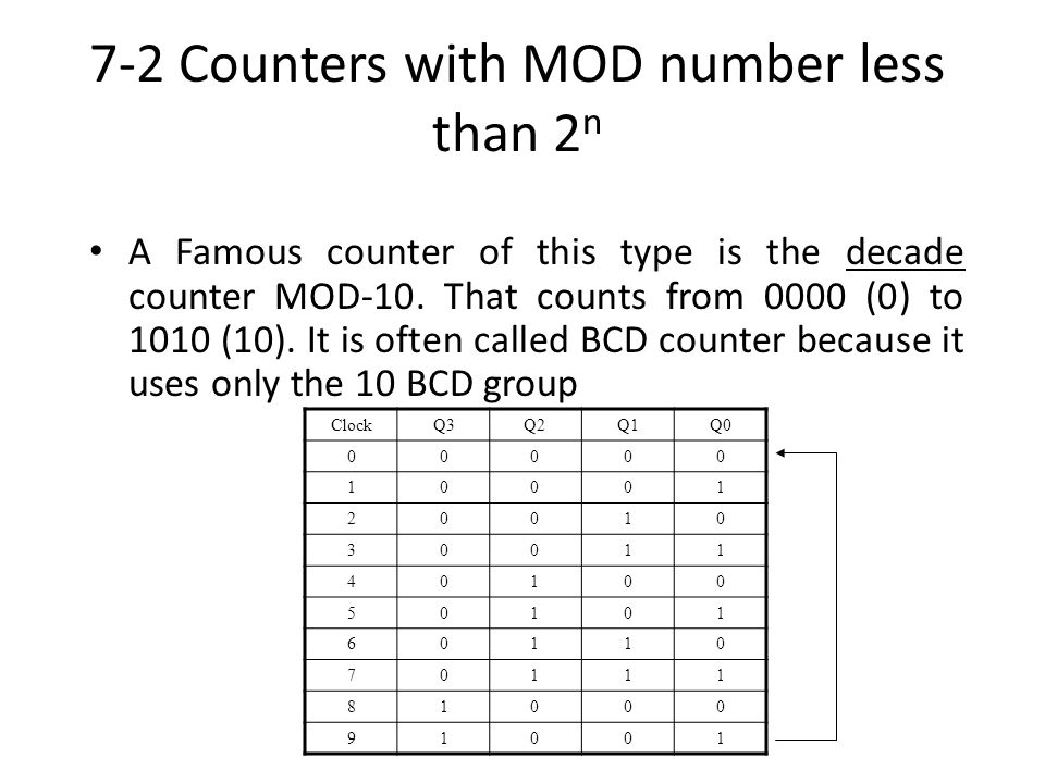 7-2 Counters with MOD number less than 2 n A Famous counter of this type is the decade counter MOD-10. That counts from 0000 (0) to 1010 (10). It is o