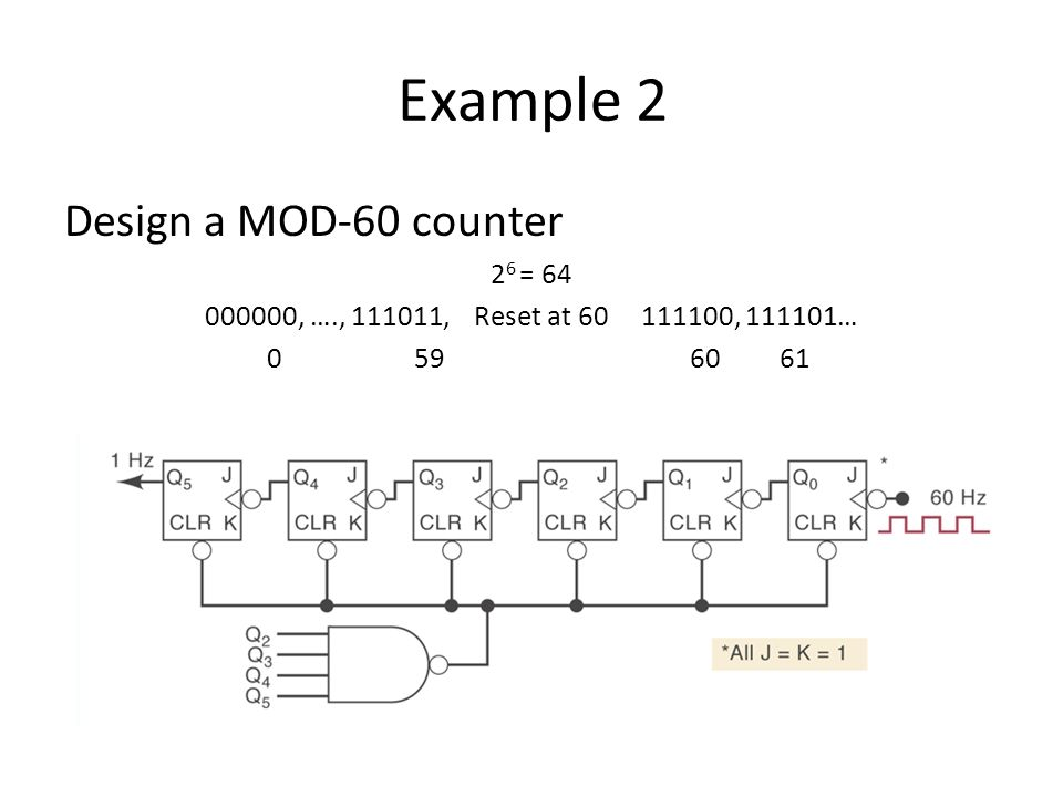 Example 2 Design a MOD-60 counter 2 6 = 64 000000, …., 111011, Reset at 60 111100, 111101… 0 59 60 61