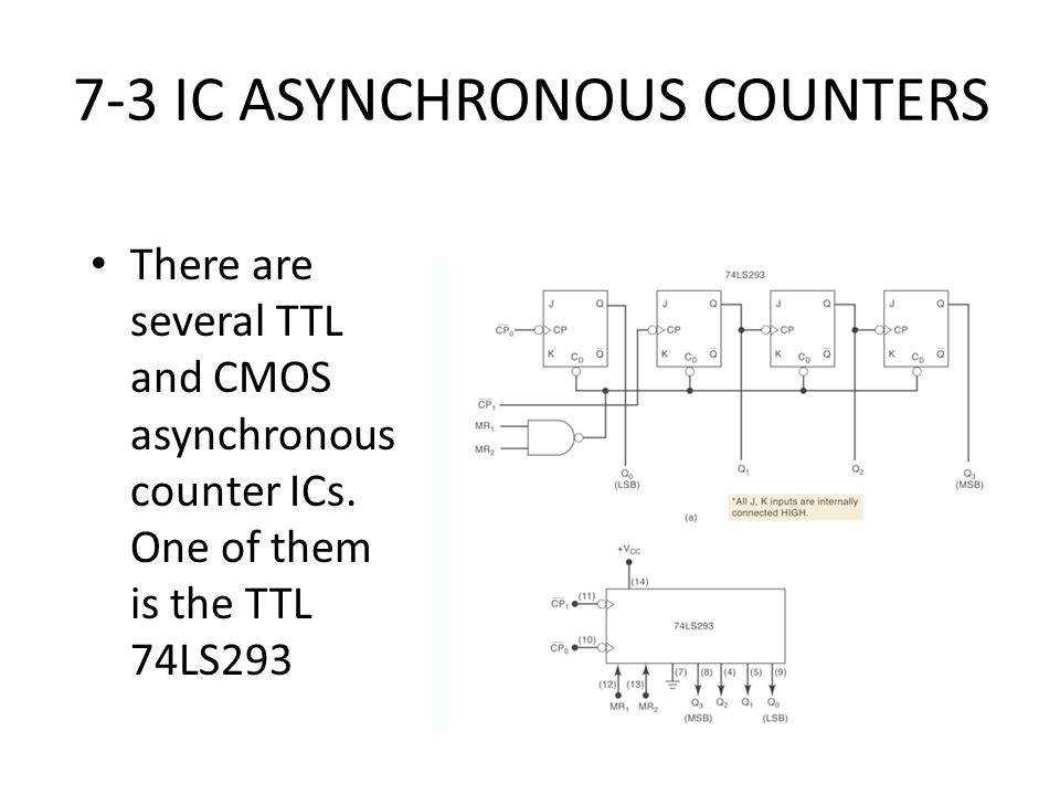 7-3 IC ASYNCHRONOUS COUNTERS There are several TTL and CMOS asynchronous counter ICs. One of them is the TTL 74LS293