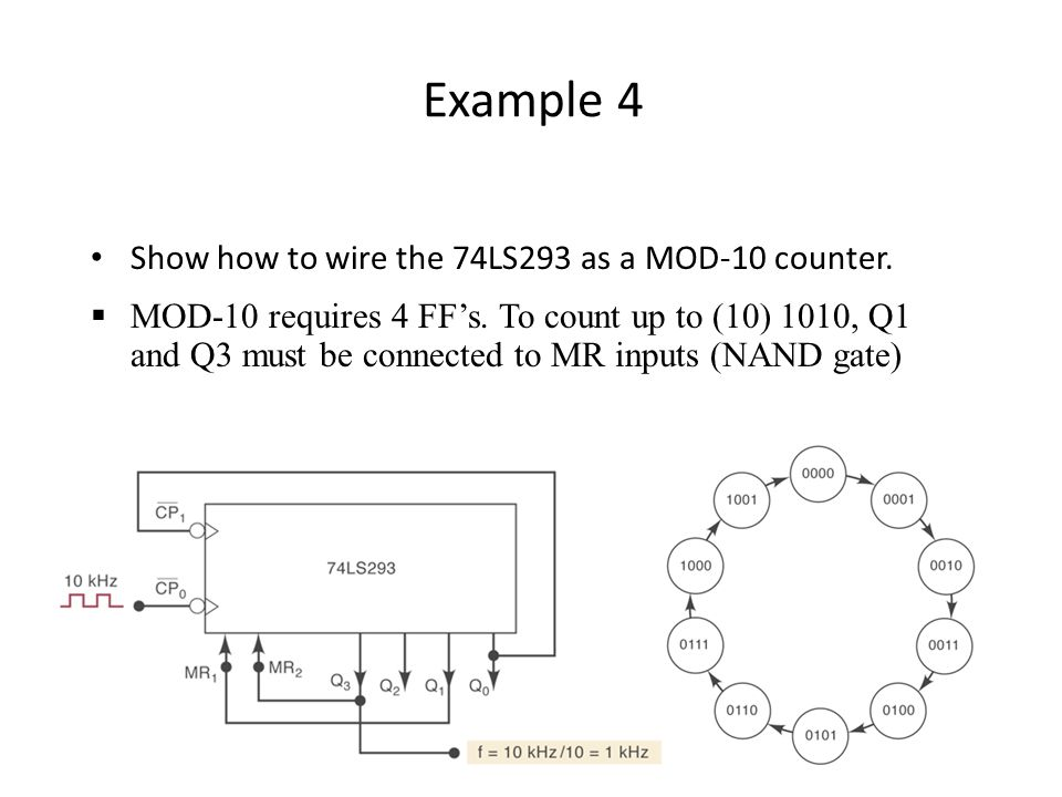 Example 4 Show how to wire the 74LS293 as a MOD-10 counter. MOD-10 requires 4 FFs. To count up to (10) 1010, Q1 and Q3 must be connected to MR inputs