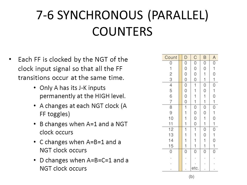 7-6 SYNCHRONOUS (PARALLEL) COUNTERS Each FF is clocked by the NGT of the clock input signal so that all the FF transitions occur at the same time. Onl