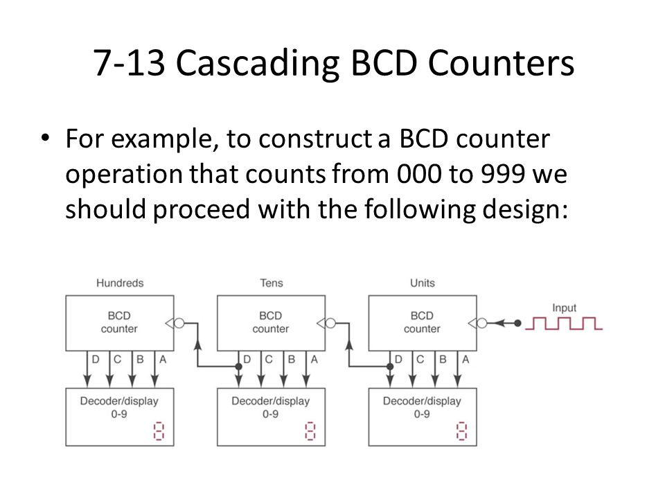 7-13 Cascading BCD Counters For example, to construct a BCD counter operation that counts from 000 to 999 we should proceed with the following design: