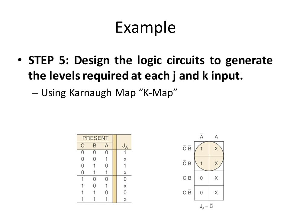 Example STEP 5: Design the logic circuits to generate the levels required at each j and k input. – Using Karnaugh Map K-Map