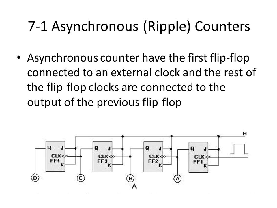7-1 Asynchronous (Ripple) Counters Asynchronous counter have the first flip-flop connected to an external clock and the rest of the flip-flop clocks a