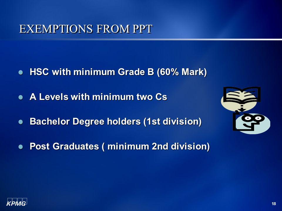 18 HSC with minimum Grade B (60% Mark) HSC with minimum Grade B (60% Mark) A Levels with minimum two Cs A Levels with minimum two Cs Bachelor Degree h