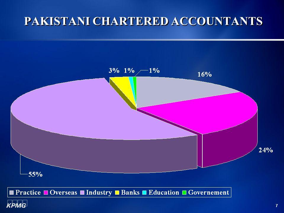 7 PAKISTANI CHARTERED ACCOUNTANTS