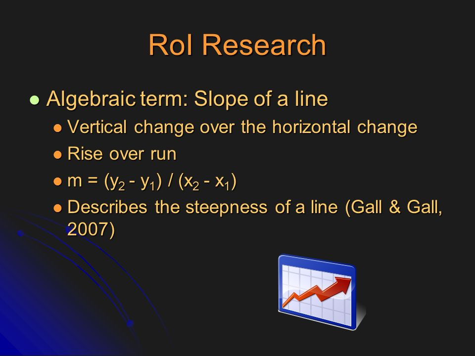 RoI Research Algebraic term: Slope of a line Algebraic term: Slope of a line Vertical change over the horizontal change Vertical change over the horiz