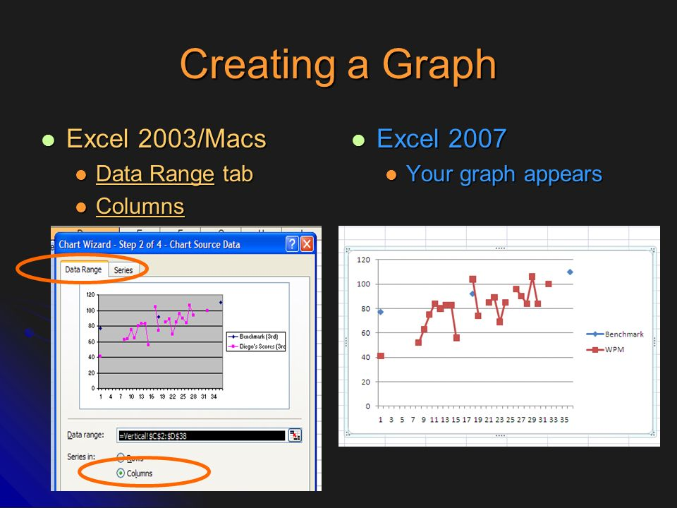 Creating a Graph Excel 2003/Macs Excel 2003/Macs Data Range tab Data Range tab Columns Columns Excel 2007 Excel 2007 Your graph appears