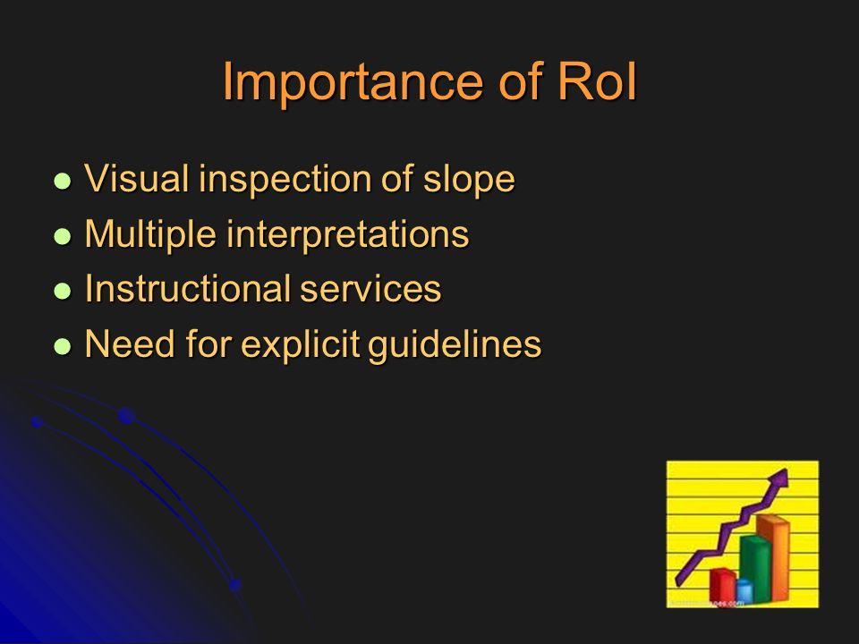 RoI Research Deno, 1985 Deno, 1985 Curriculum-based measurement Curriculum-based measurement General outcome measures General outcome measures Short Short Standardized Standardized Repeatable Repeatable Sensitive to change Sensitive to change