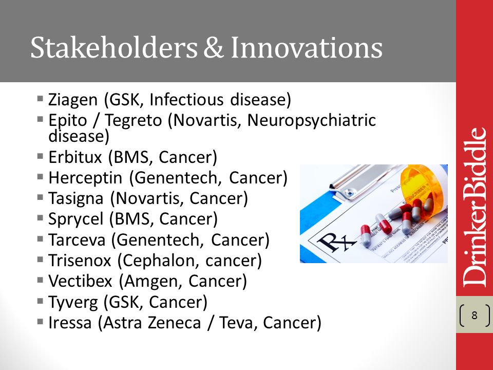 Stakeholders & Innovations Ziagen (GSK, Infectious disease) Epito / Tegreto (Novartis, Neuropsychiatric disease) Erbitux (BMS, Cancer) Herceptin (Genentech, Cancer) Tasigna (Novartis, Cancer) Sprycel (BMS, Cancer) Tarceva (Genentech, Cancer) Trisenox (Cephalon, cancer) Vectibex (Amgen, Cancer) Tyverg (GSK, Cancer) Iressa (Astra Zeneca / Teva, Cancer) 8