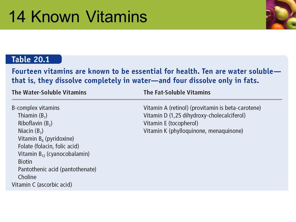 14 Known Vitamins