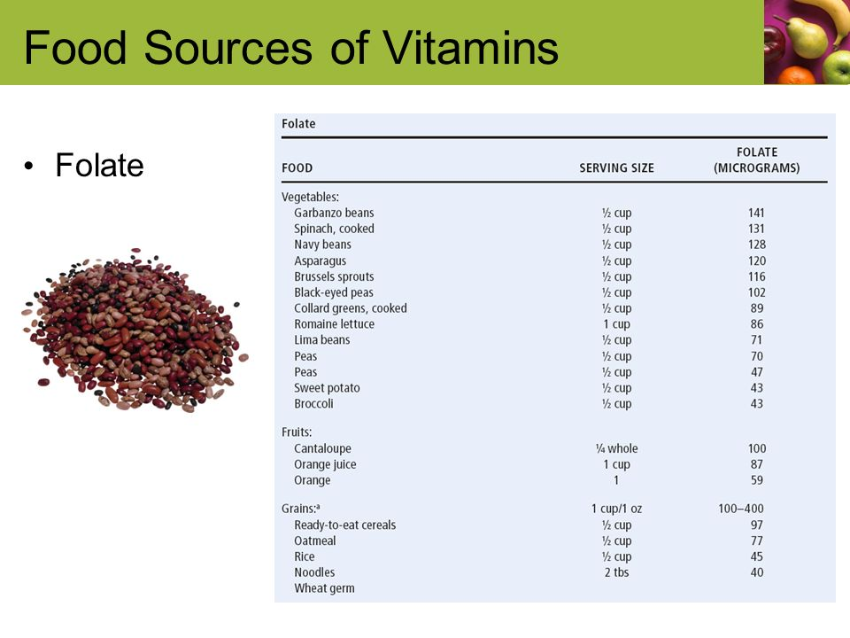 Food Sources of Vitamins Folate