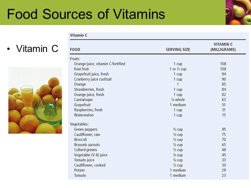 Food Sources of Vitamins Vitamin C
