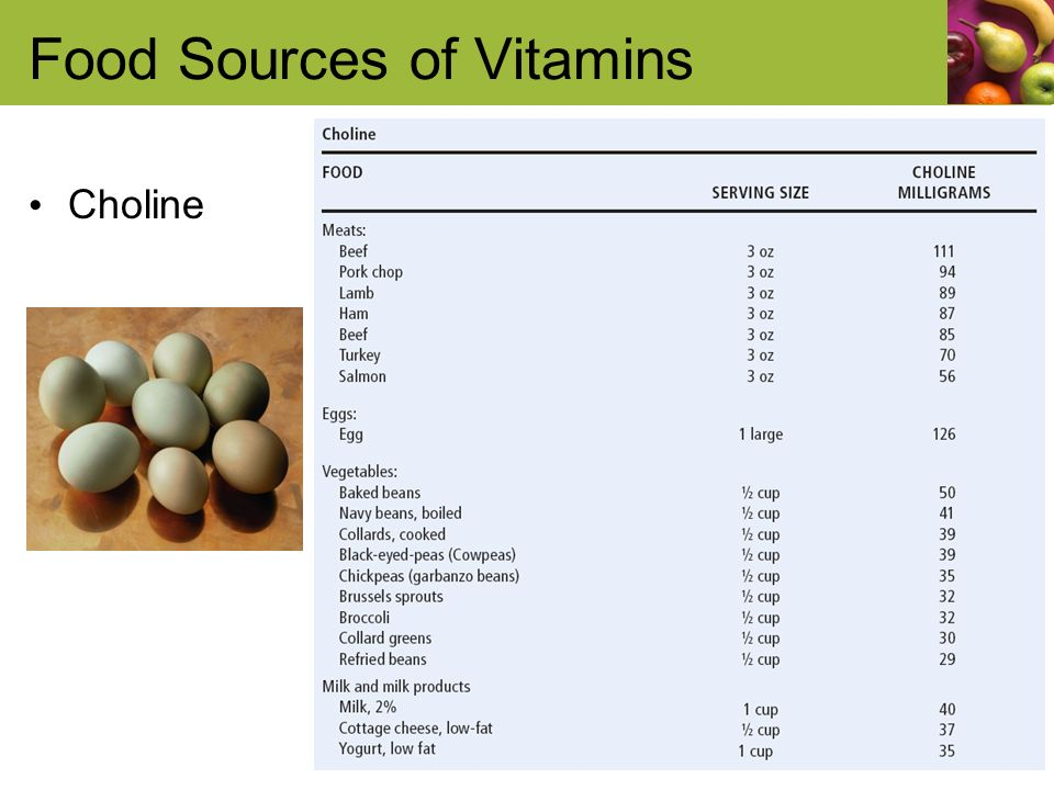 Food Sources of Vitamins Choline